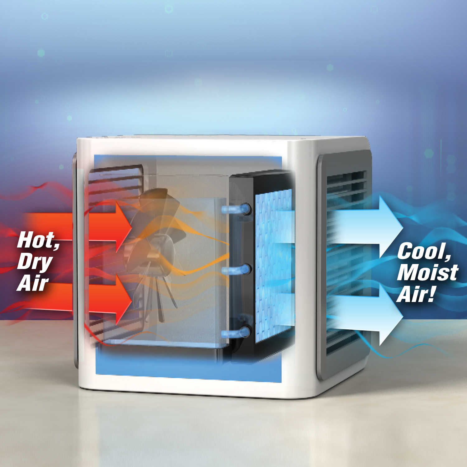 As Seen on TV Artic Air Cooler